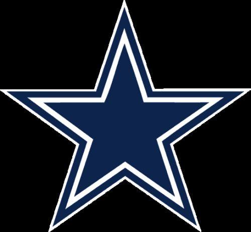 High Quality Dallas Cowboys Blank Meme Template